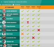 Photo: Gradebook App image
